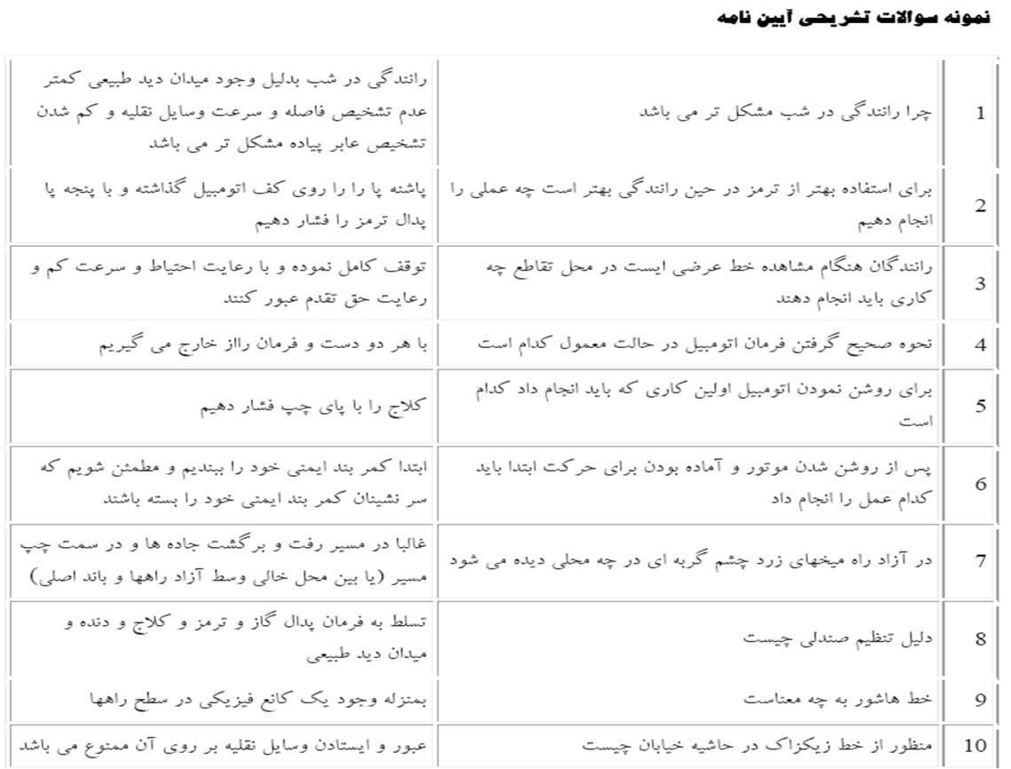 http://irancn.com/images/aeen4.jpg